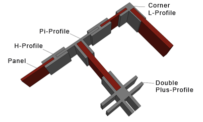 Modular Construction Enabled